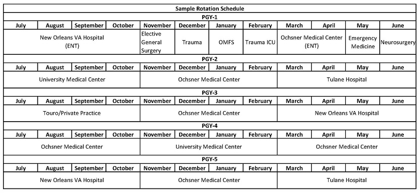 Otolaryngology ~ Academic Programs ~ Residency | medicine