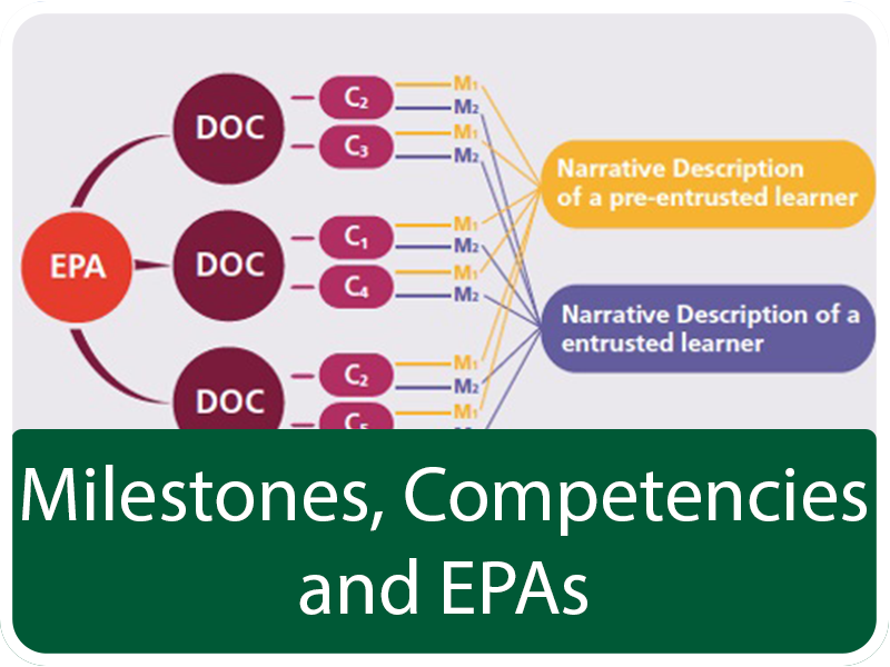 Milestones, Competencies, and EPAs
